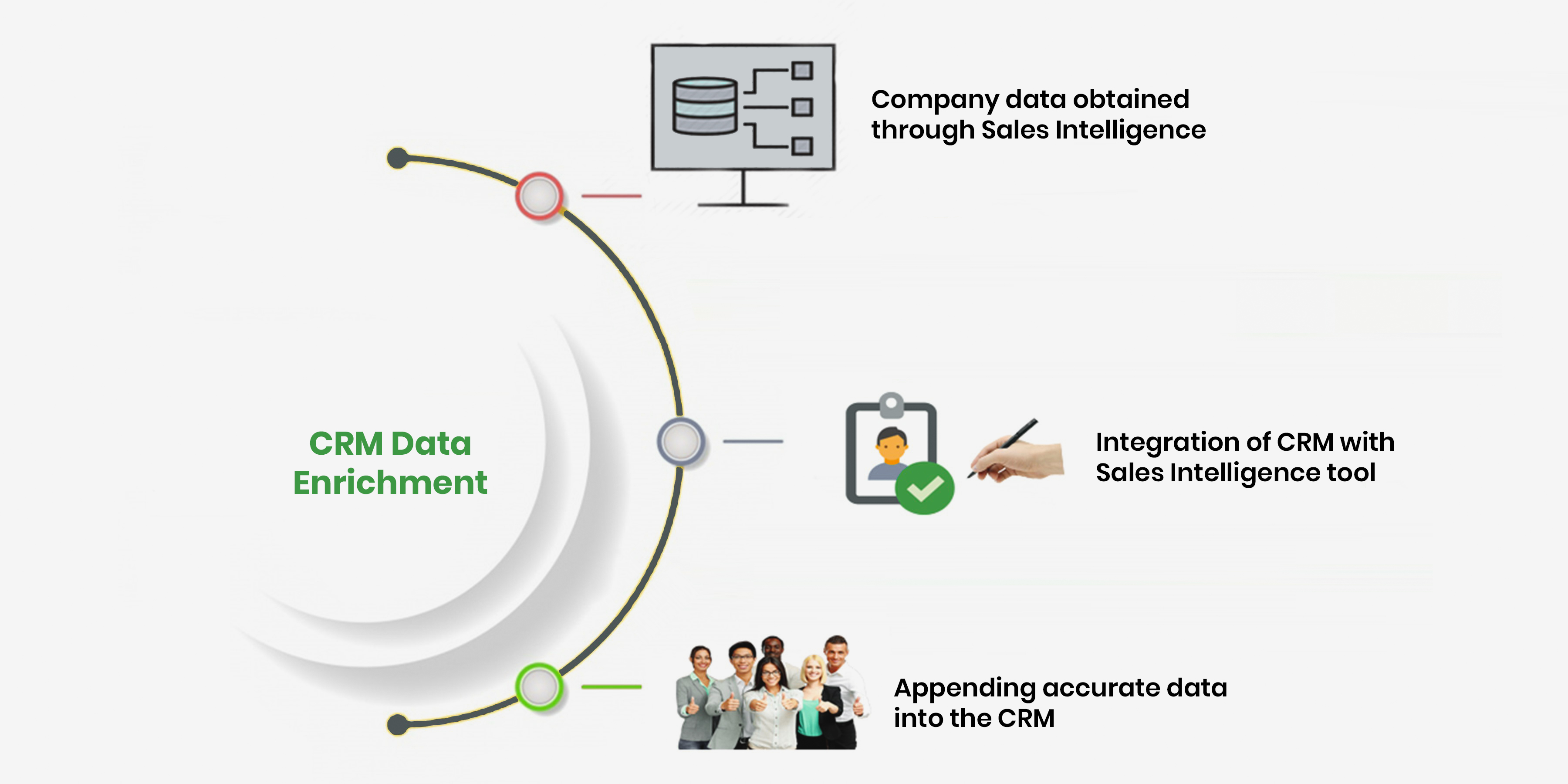 CRM Data
