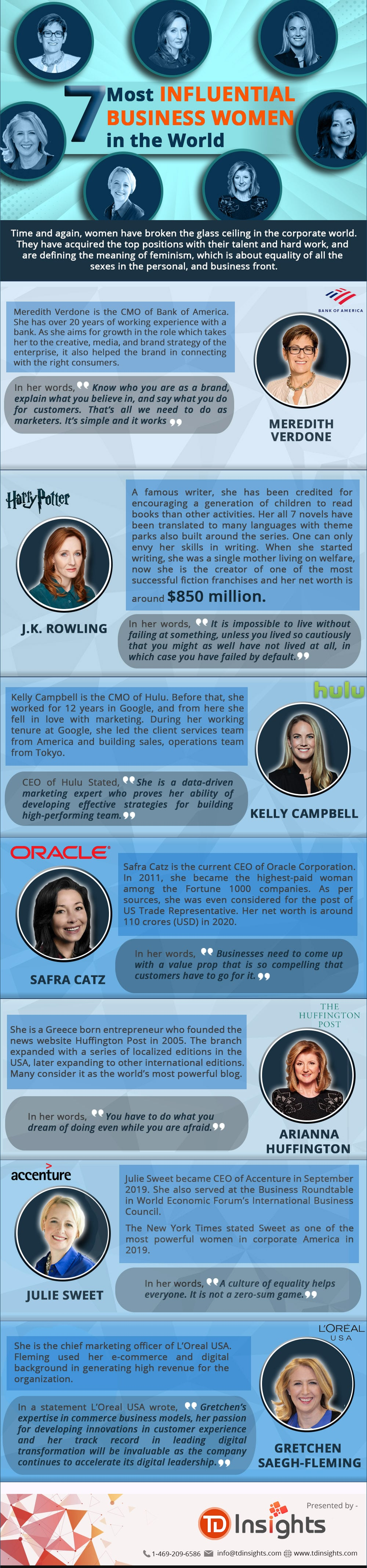 7 Most Influencing Business Women in the World