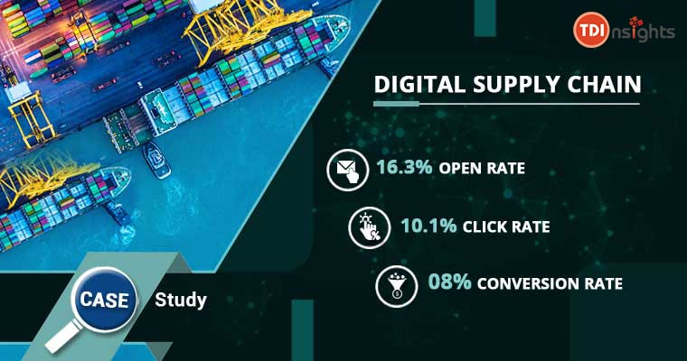 Digital Supply Chain Client Case Study